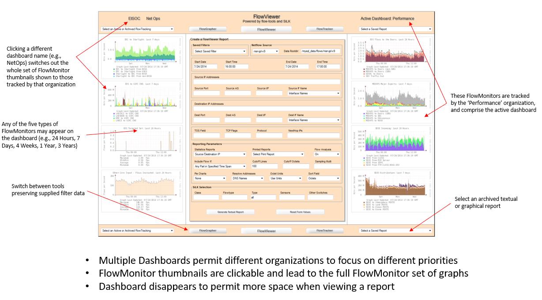 The Dashboard – FlowViewer